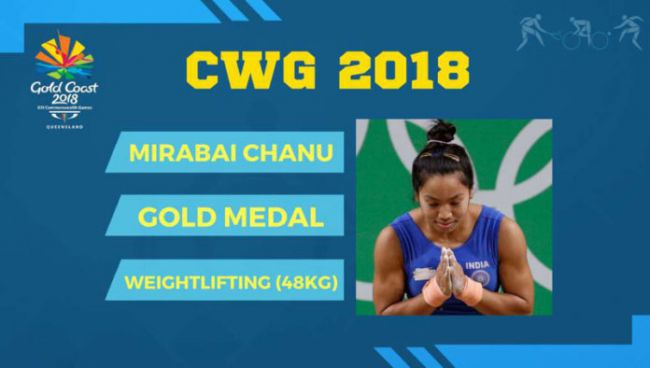 cwg-mirabhai-696x394